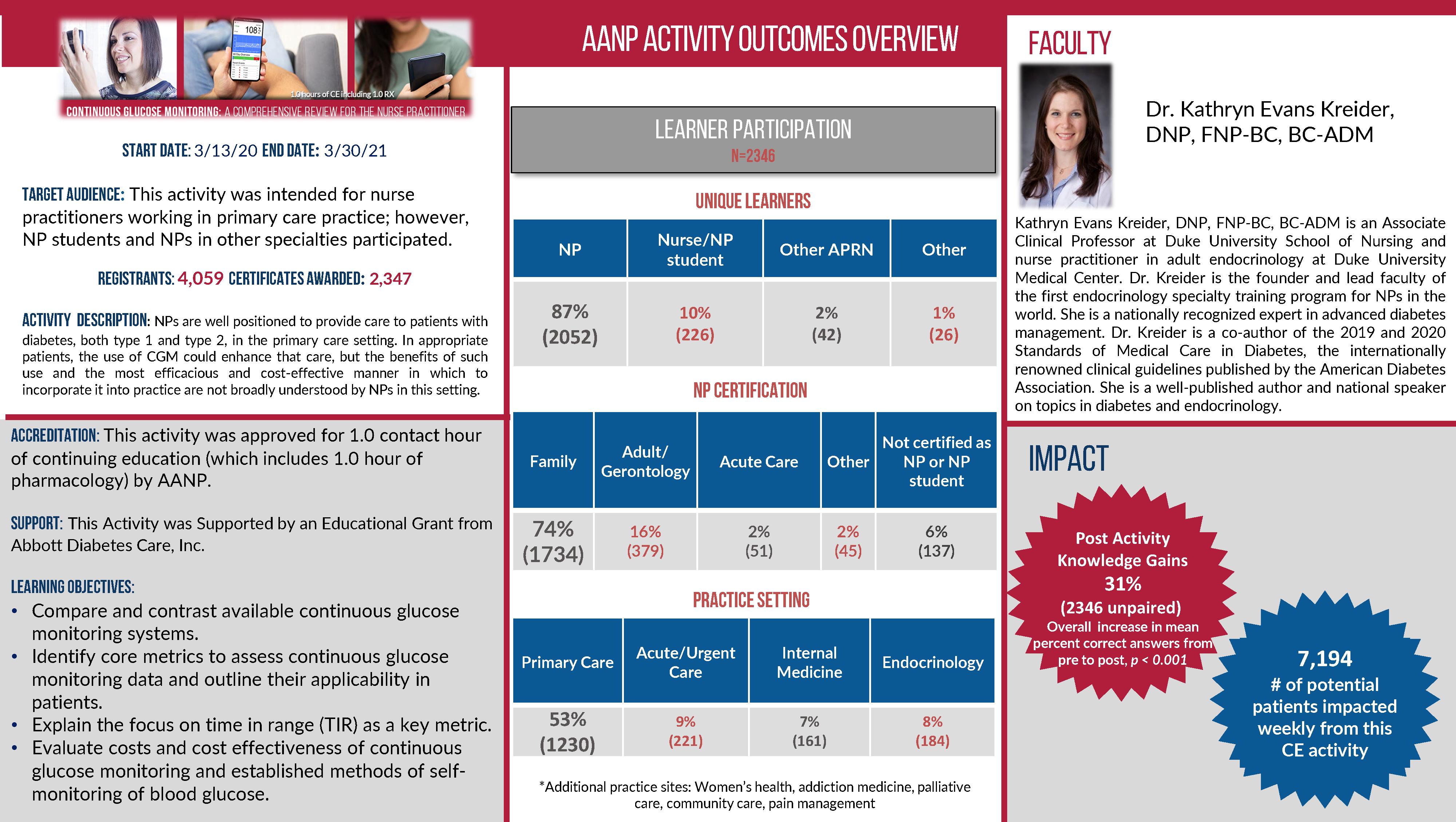 Poster describing the outcomes of a CGM educational activity