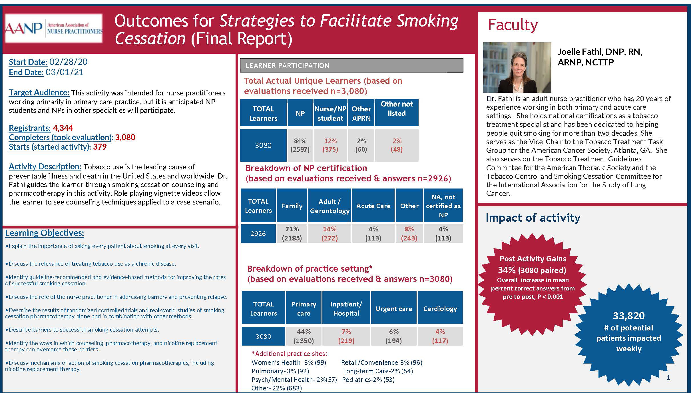 Outcomes for Strategies to Facilitate Smoking Cessation (Final Report)